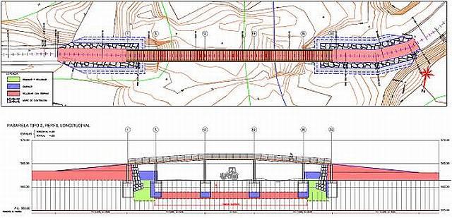 Proyectos-Vias-Verdes-Cingral